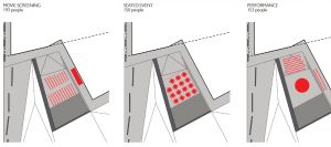 """Plateau Plaza"" MSR Presentation"