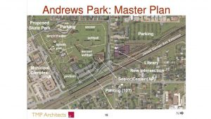Andrews Park Master Plan for Norman Forward - by The McKinney Partnership Architects